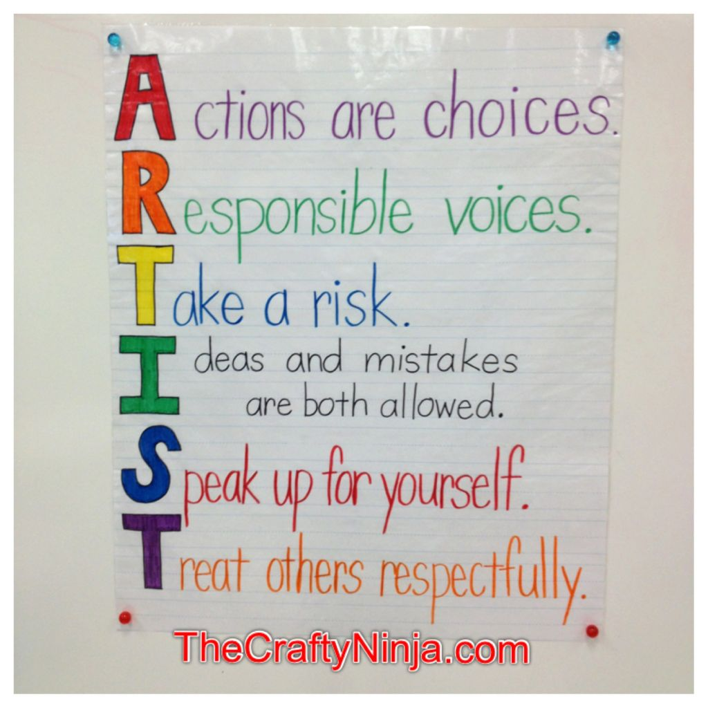 Art Classroom Management Posters | The Crafty Ninja